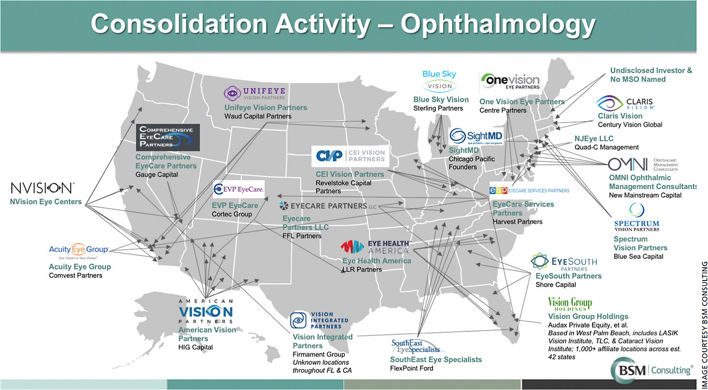 Map gives an overview of PE activity in recent years and may not include all ophthalmic consolidation deals. Location markers indicate presence in a given city but may not represent number of physical locations in that city.