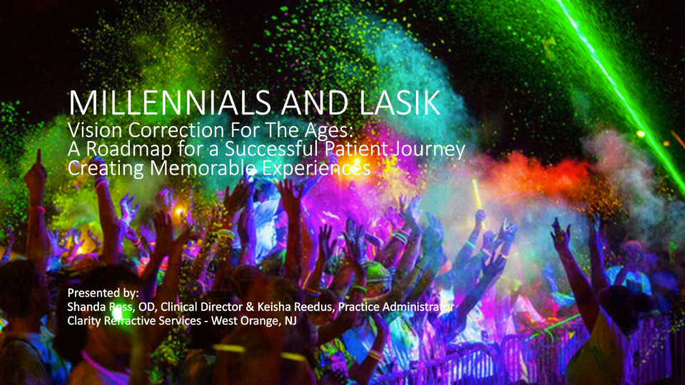 Part 1: Millennials & LASIK